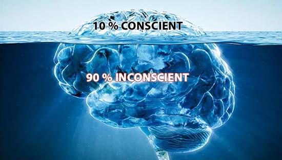 Conscient et inconscient
